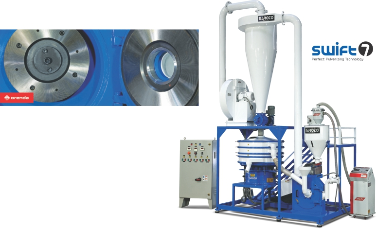 Disc Mill Pulverizer Machine